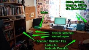 Schreibtisch, Ordnung, Grundausstattung